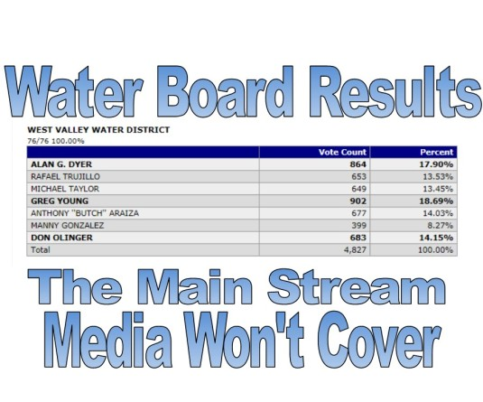 wvwb results
